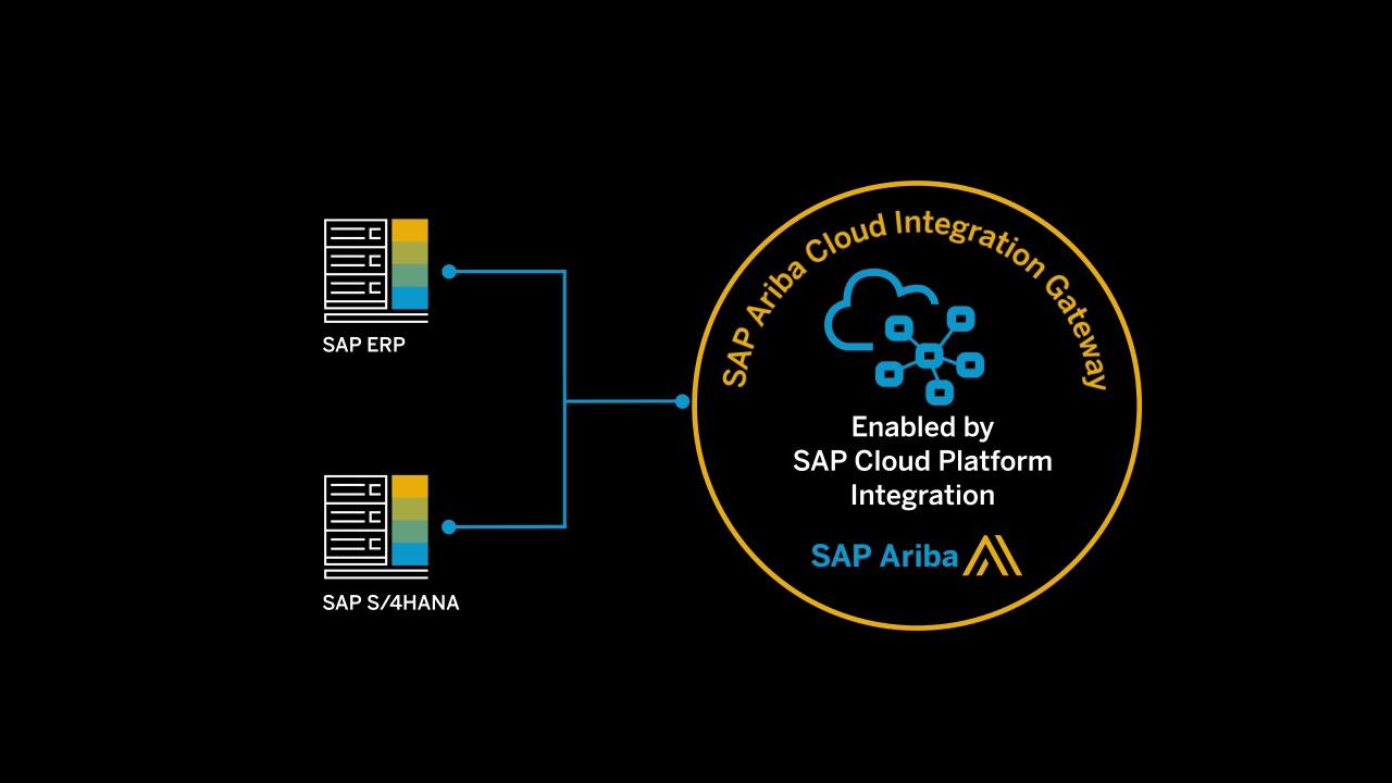 SAP Ariba Cloud Integration Gateway : The next-gen integration solution