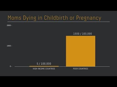 Progress on Millennium Development Goal 5