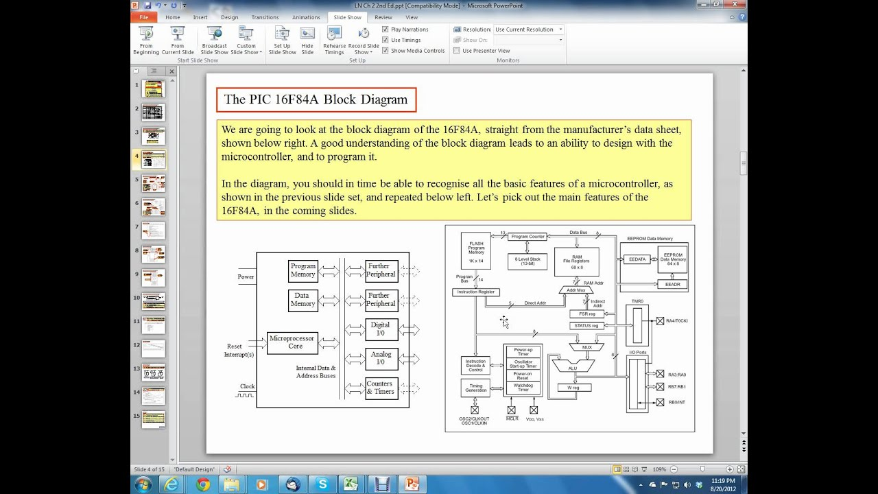 Pic16 Microcontrollers  Unit 3  Ch 2 1