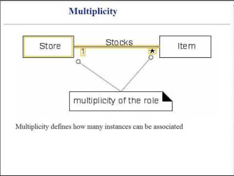 Uml class diagram association roles and multiplicity youtube uml class diagram association roles and multiplicity ccuart Image collections