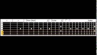Babymetal Megitsune Cover Guitar Tutorial With Tabs