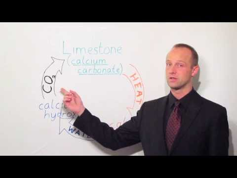 The Limestone Cycle - Chemistry - Science - Get That C In Your GCSE