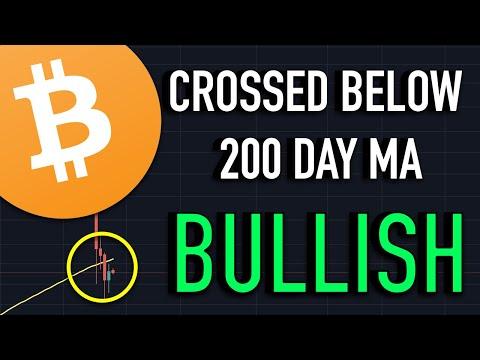 [BULLISH] Bitcoin Crosses BELOW 200 Day Moving Average Price Analysis