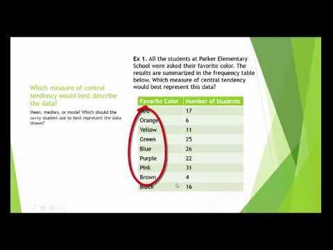 GED Data Analysis: Intro to Statistics