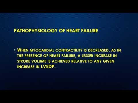 Heart Failure Part 1