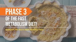 Haylie Pomroy's Fast Metabolism Diet Phase 3 Overview