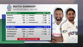 Day 4 Highlights | Sri Lanka v Bangladesh, 1st Test 2021