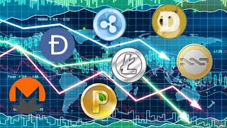 Coinmarket Cap Airdrop Hurry Up & Grab Your Own Now