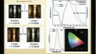Mod-01 Lec-35 Inorganic Phosphors I