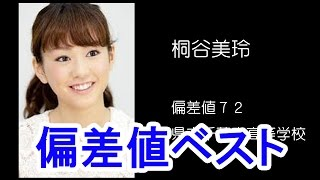 芸能人偏差値ランキング【女性】ベスト20/Japanese Woman celebrity dev...
