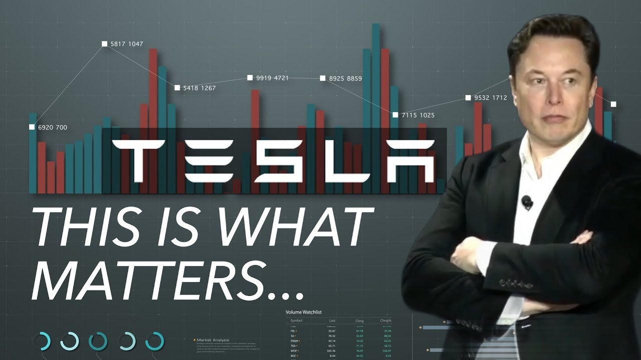 I Re-Watched Tesla Autonomy & Battery Days, Here's What I Missed The First Time! TSLA Analy
