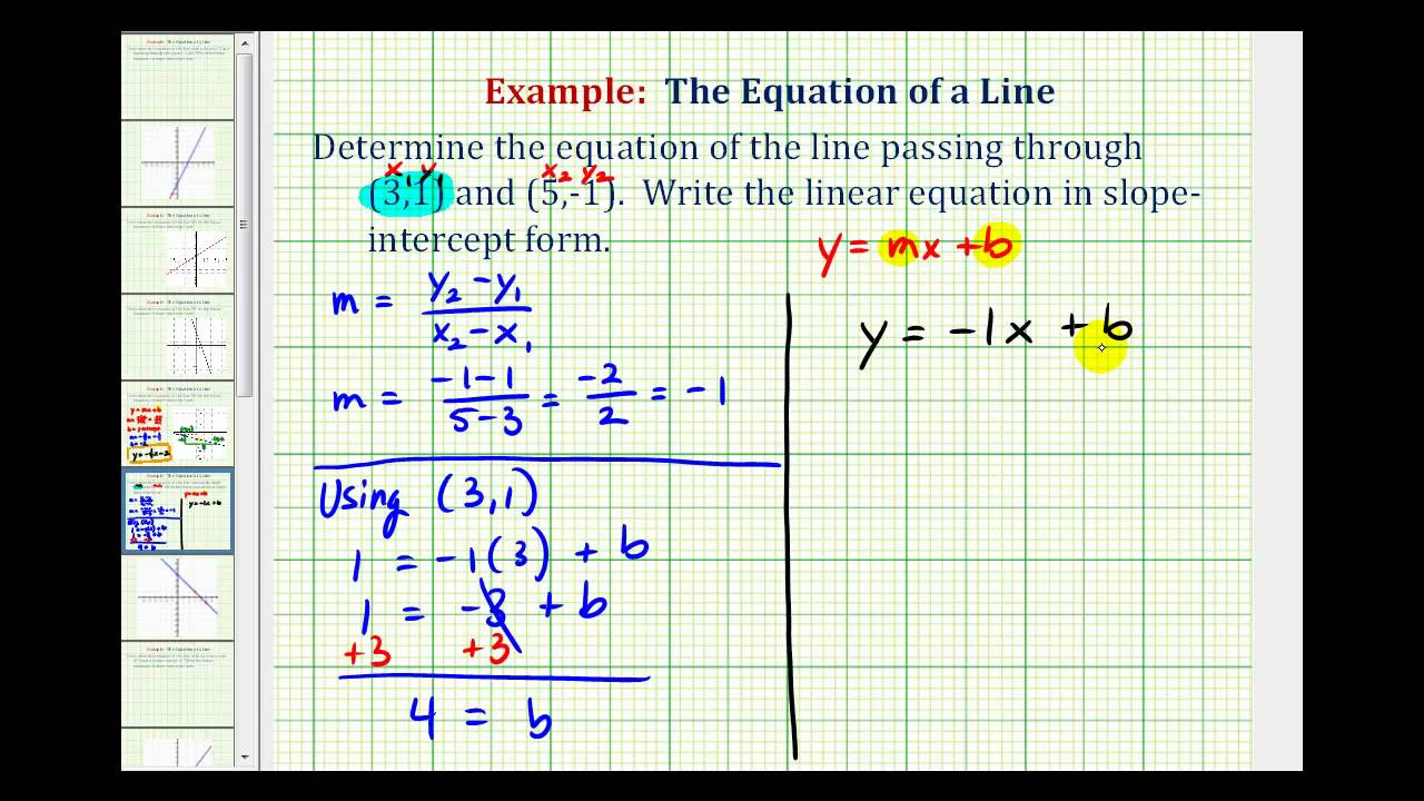 Ex 1 Find The Equation Of A Line In Slope Intercept Form Given Two