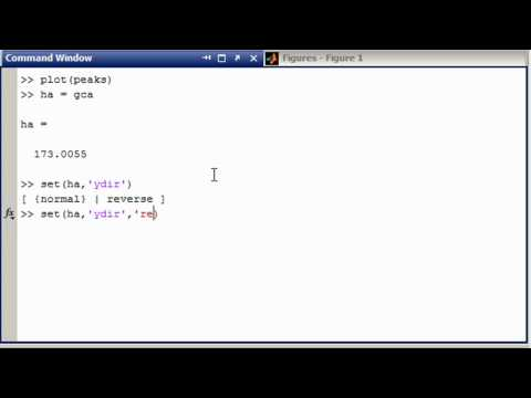 MATLAB Axis reverse and log scale properties explained
