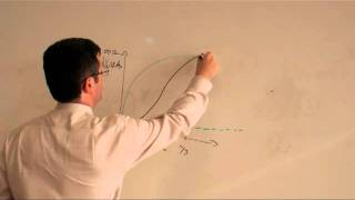 PhD Thesis Planning and Writing.mp4(This video by Professor Ruiz (C2BR) is a very short introduction to planning and writing a PhD. There is a nice graph that explains everything well., 2011-11-08T16:01:27.000Z)