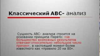 видео Метод ABC-анализа