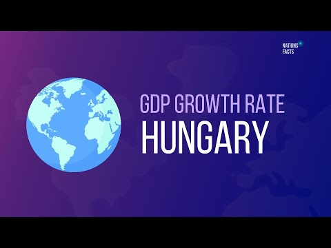 HUNGARY GDP Growth Rate ▪ GDP to Debt Ratio ▪ Export & Import