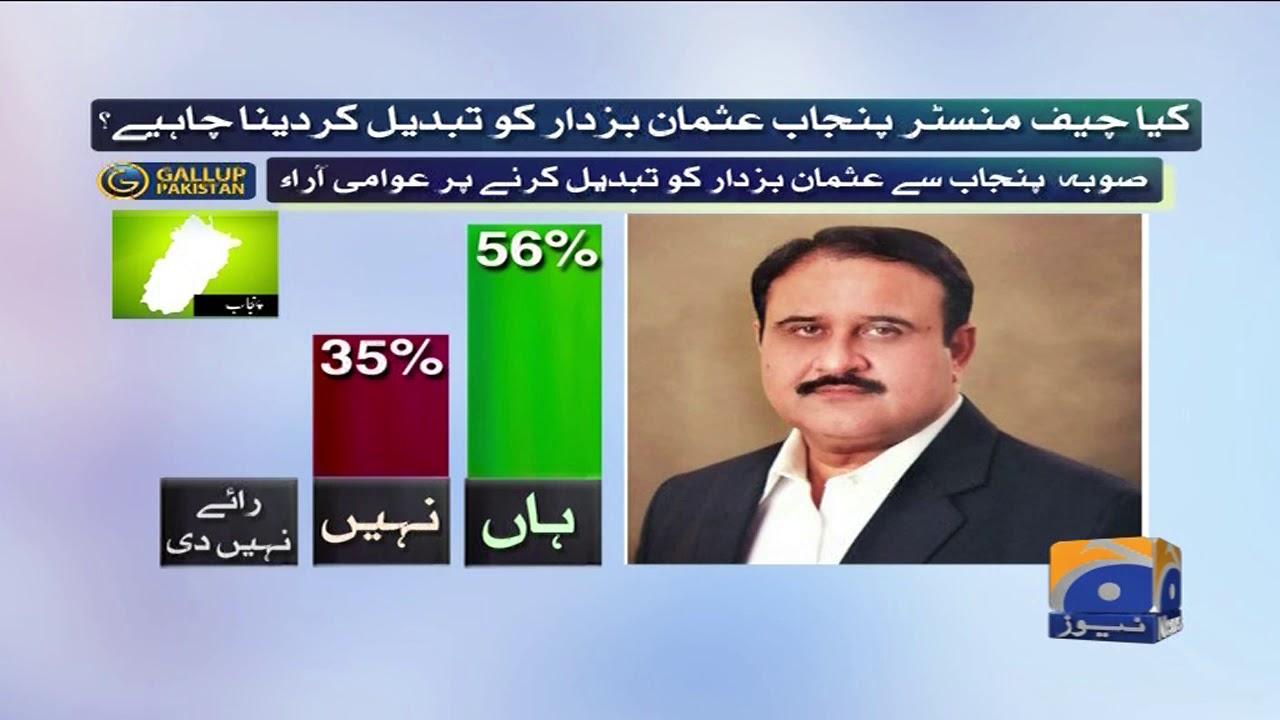 Download Pakistan tehreek-e-insaf ki hukumati karkardgi par gallup Pakistan ka survey