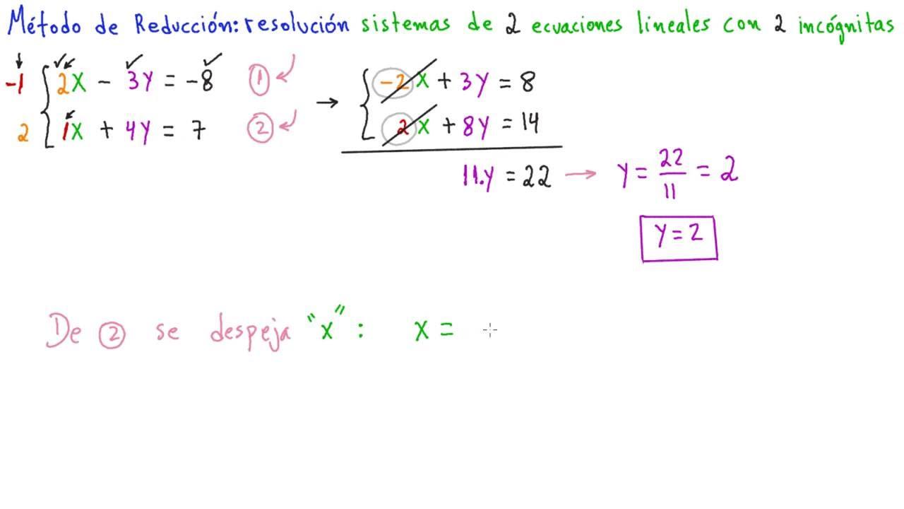 Forma Sencilla De Resolver Sistemas De Ecuaciones Con El Método De Reducción Youtube