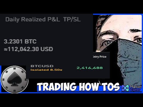 Live – 3 Days $300,000 profit Bitcoin Trading – Trade Number 2 Live