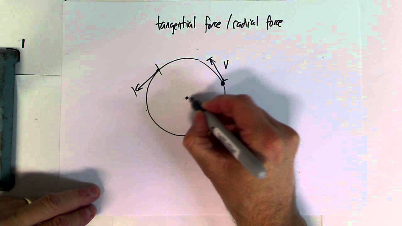 Tangential force radial force youtube ccuart Images