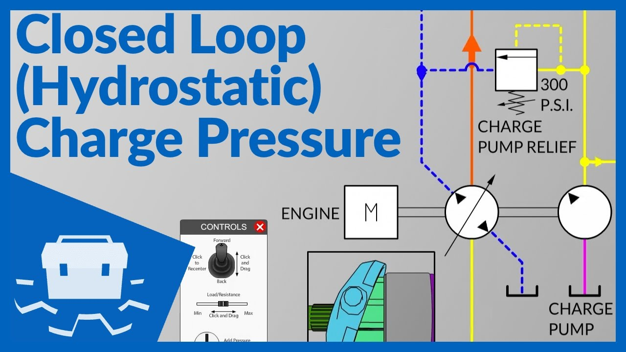 hight resolution of closed loop hydrostatic charge pressure