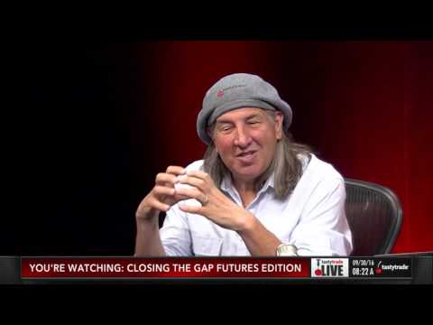 Equity Index Futures: Trade Ideas for /NQ & /ES | Closing the Gap: Futures Edition
