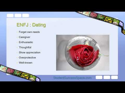 INTJ Personality Types In Dating, Relationships Love and Compatibility from YouTube · Duration:  34 minutes
