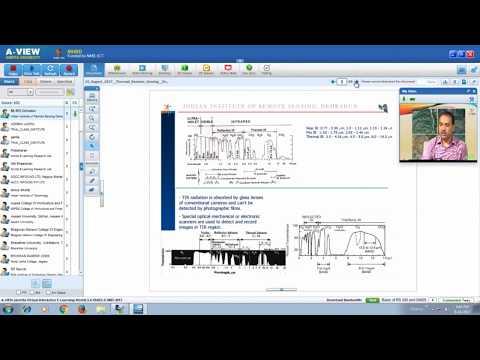 Thermal Remote Sensing Dr. Yogesh Kant
