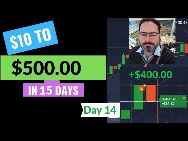 Adnan $10 To $500 In Two Weeks -  Day 14 (Real Account)