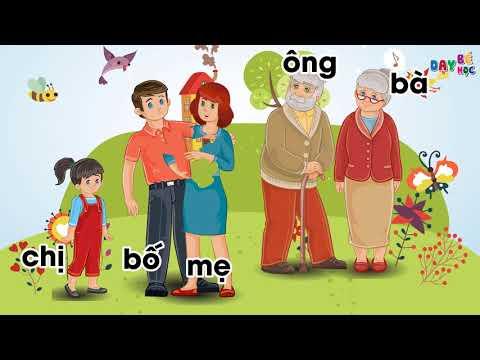 Dạy Bé Tập Nói | Dạy Bé Học Các Thành Viên Trong Gia đình Của Bé ông Bà Bố Mẹ | Dạy Bé Học