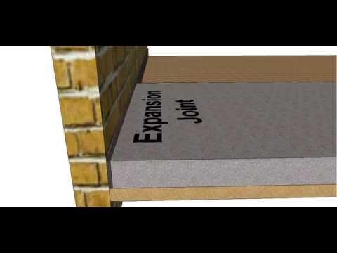 Concrete Joints