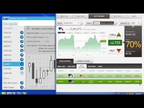how to become a binary options broker 2017