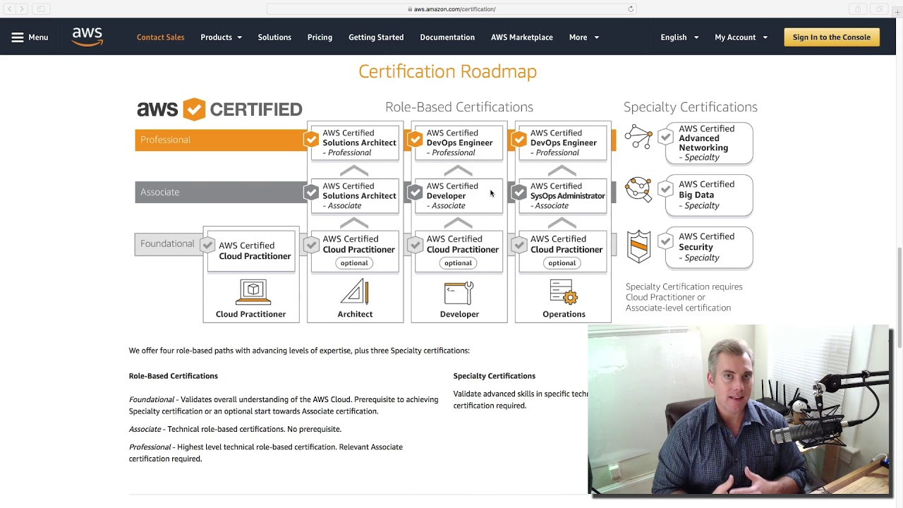 Aws Certifications Roadmap For Everyone Youtube