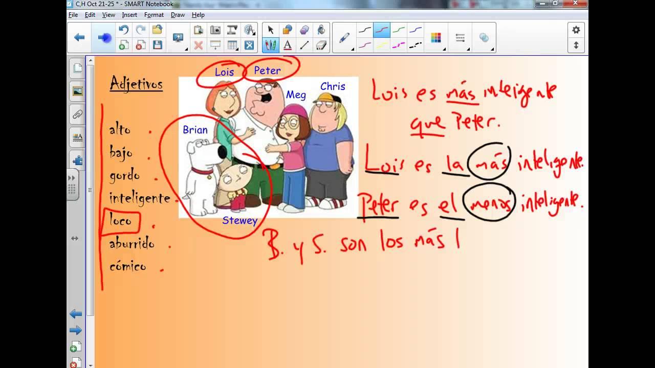 Unidad 7 Leccion 2 Family Spanish Avancemos 2 Lessons Tes Teach