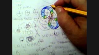 Iсторiя Атома. Томъ 1. Урок № 6.