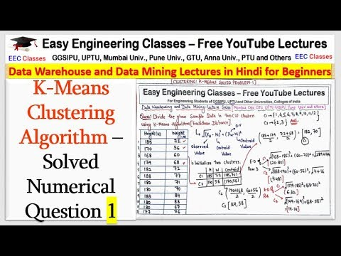 K-Means Clustering Algorithm – Solved Numerical Question 1(Euclidean Distance)(Hindi)