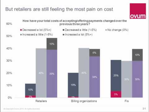 Retailer Payments Webinar - The Status Quo is Not an Option