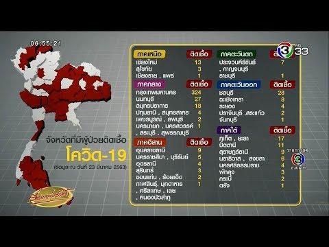 ยอดติดเชื้อโควิด-19 พุ่ง 47 จังหวัด ชลบุรีมาแรง 28 ราย