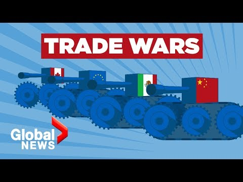 The Impact of The Current U.S-China Trade War on The Global Economy