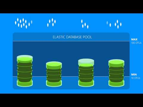 Elastic DB Pool - YouTube