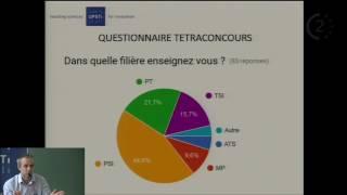 Journées UPSTI 2016 : Le sondage sur le tétraconcours (M. Cid)