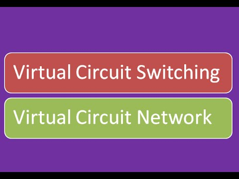 Virtual Circuit Network | Virtual Circuit switching