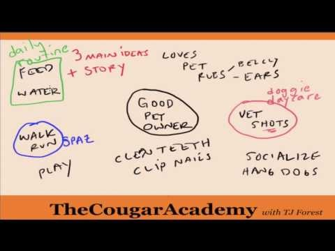 How To Pass the GED Writing Test: Video 4 - Essay Pre-writing (Brainstorming)