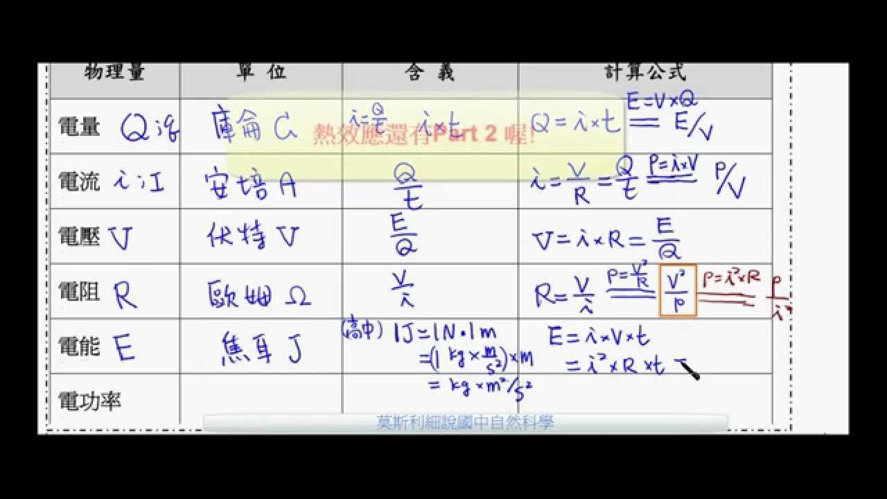 國三理化_電流熱效應_電學單位與公式總整理【國中理化】 - YouTube