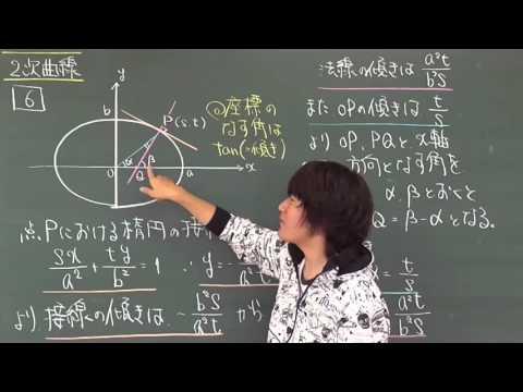 2次曲線:2次曲線と接線②《早稲田大理工学部2011年》