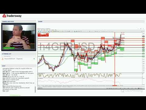 Forex Trading Strategy Webinar Video For Today: (LIVE Tuesday, January 16, 2018)