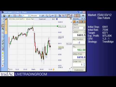 LIVETRADINGROOM Dax Trade 24.01.2012