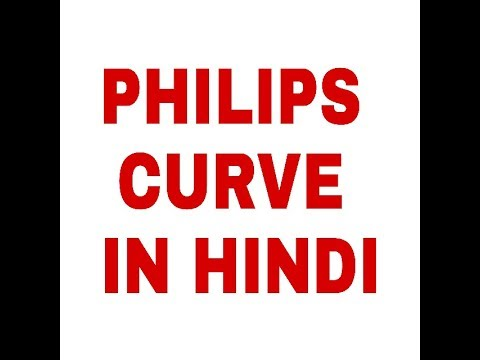 PHILIPS CURVE ( IN HINDI)