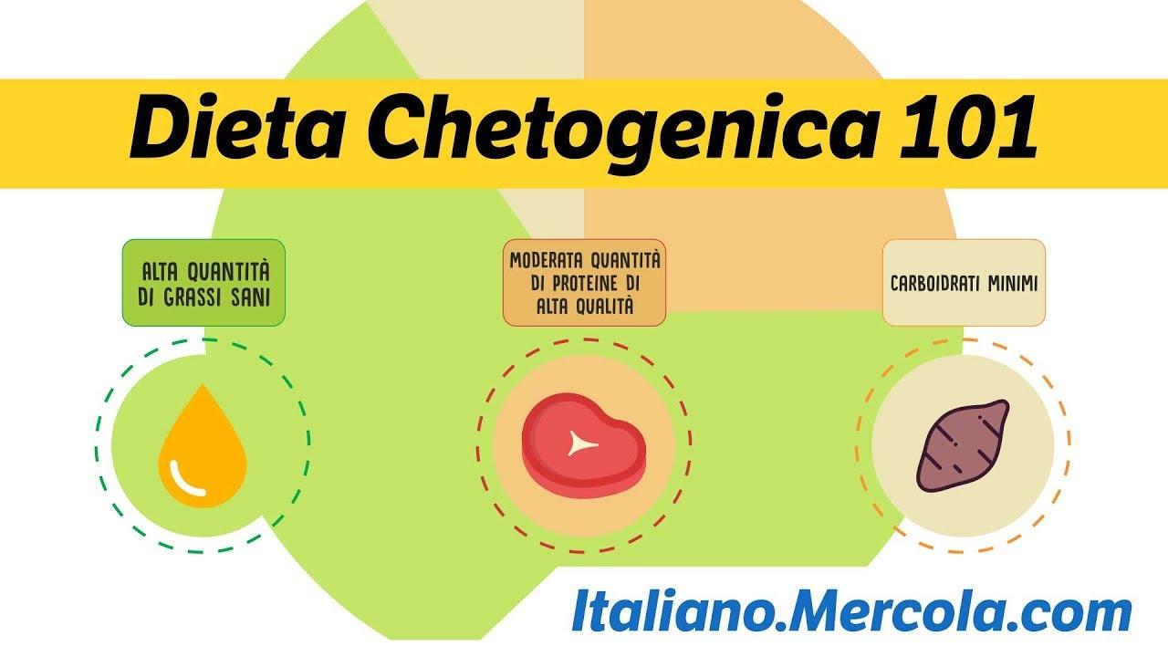 quanti carboidrati nella dieta chetogenica