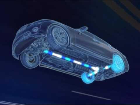 Infiniti Intelligent All-Wheel Drive